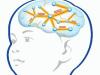 Минимальная дисфункция мозга как фактор кризиса дезадаптации у детей